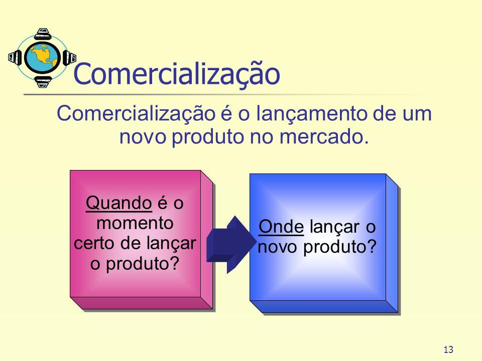13 Quando é o momento certo de lançar o produto? Onde lançar o novo produto? Comercialização é o lançamento de um novo produto no mercado. Comercializ