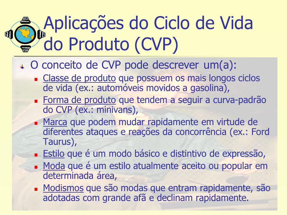 16 Aplicações do Ciclo de Vida do Produto (CVP) O conceito de CVP pode descrever um(a): Classe de produto que possuem os mais longos ciclos de vida (e