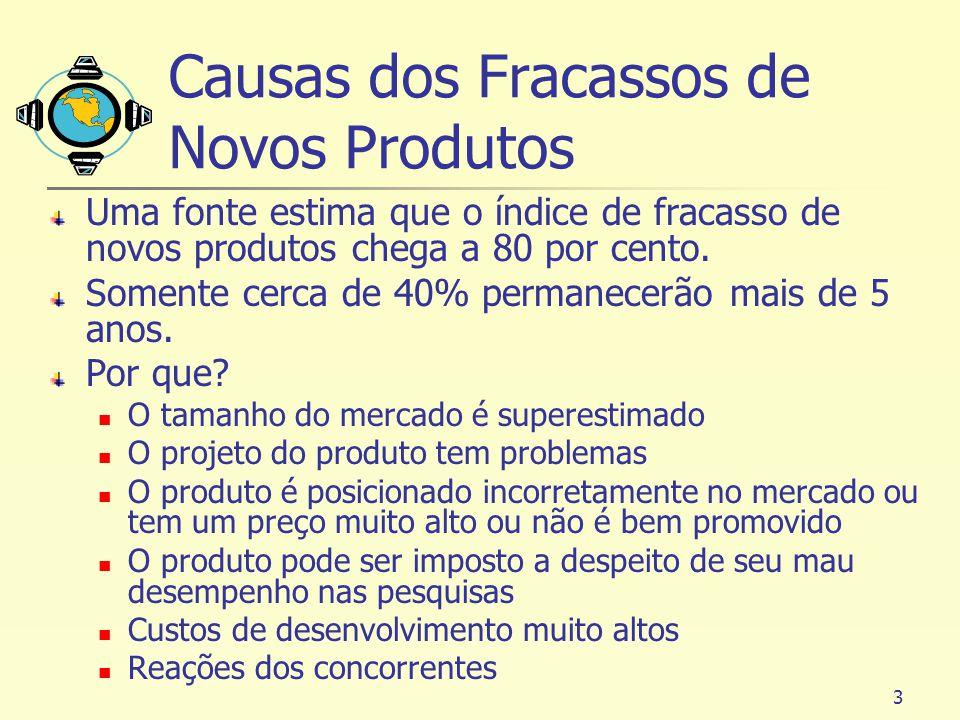 3 Causas dos Fracassos de Novos Produtos Uma fonte estima que o índice de fracasso de novos produtos chega a 80 por cento. Somente cerca de 40% perman