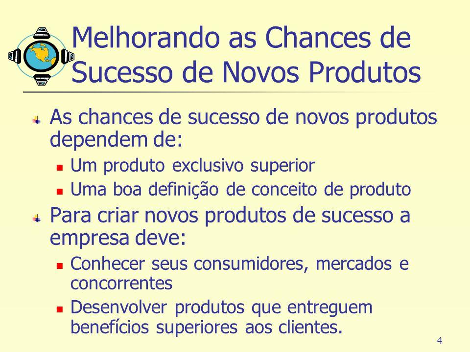 4 Melhorando as Chances de Sucesso de Novos Produtos As chances de sucesso de novos produtos dependem de: Um produto exclusivo superior Uma boa defini