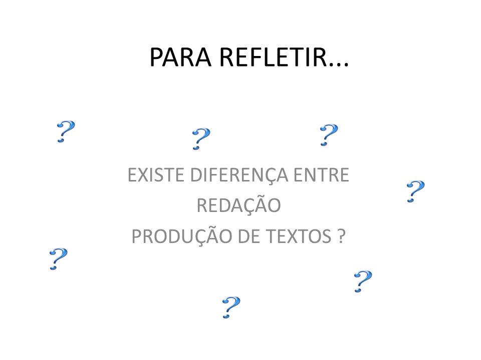 REDAÇÃO Não se orienta pelos fatores que possibilitam ao autor definir o conteúdo, a estrutura, o estilo de linguagem e até o tamanho de seu texto.