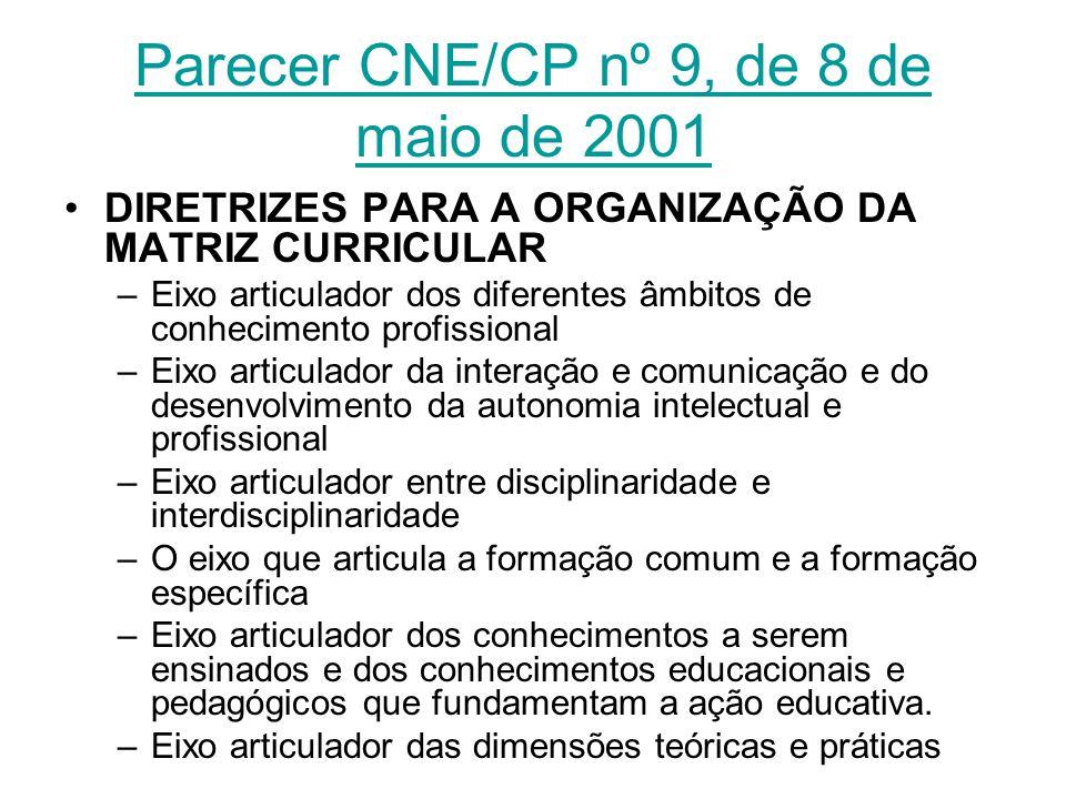 Parecer CNE/CP nº 9, de 8 de maio de 2001 DIRETRIZES PARA A ORGANIZAÇÃO DA MATRIZ CURRICULAR –Eixo articulador dos diferentes âmbitos de conhecimento
