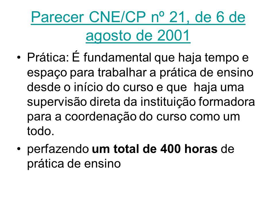 Parecer CNE/CP nº 21, de 6 de agosto de 2001 Prática: É fundamental que haja tempo e espaço para trabalhar a prática de ensino desde o início do curso