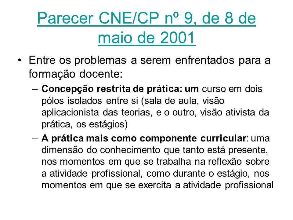 Parecer CNE/CP nº 9, de 8 de maio de 2001 Entre os problemas a serem enfrentados para a formação docente: –Concepção restrita de prática: um curso em