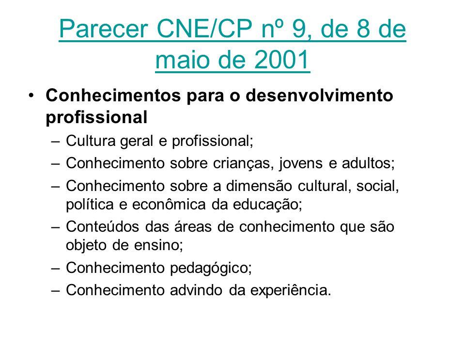 Parecer CNE/CP nº 9, de 8 de maio de 2001 Conhecimentos para o desenvolvimento profissional –Cultura geral e profissional; –Conhecimento sobre criança