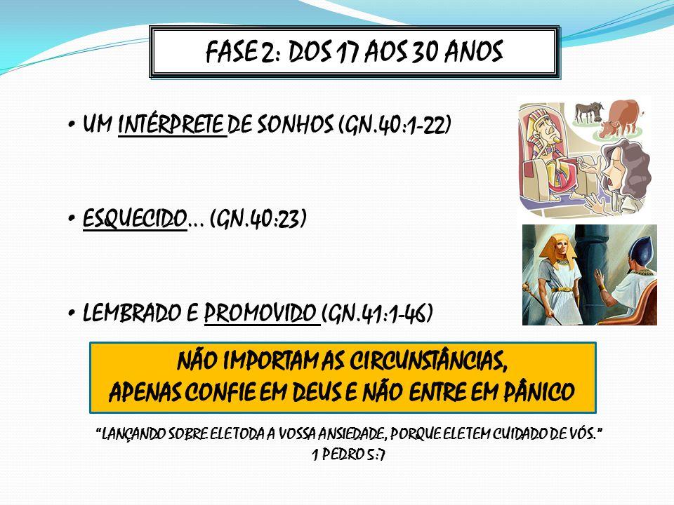 FASE 2: DOS 17 AOS 30 ANOS UM INTÉRPRETE DE SONHOS (GN.40:1-22) ESQUECIDO...