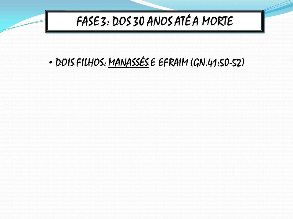 FASE 3: DOS 30 ANOS ATÉ A MORTE DOIS FILHOS: MANASSÉS E EFRAIM (GN.41:50-52)