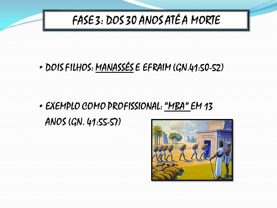 FASE 3: DOS 30 ANOS ATÉ A MORTE DOIS FILHOS: MANASSÉS E EFRAIM (GN.41:50-52) EXEMPLO COMO PROFISSIONAL: MBA EM 13 ANOS (GN.
