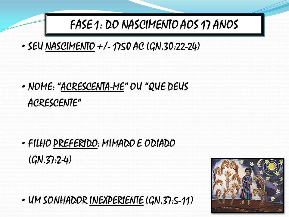 FASE 1: DO NASCIMENTO AOS 17 ANOS SEU NASCIMENTO +/- 1750 AC (GN.30:22-24) NOME: ACRESCENTA-ME OU QUE DEUS ACRESCENTE FILHO PREFERIDO: MIMADO E ODIADO (GN.37:2-4) UM SONHADOR INEXPERIENTE (GN.37:5-11)