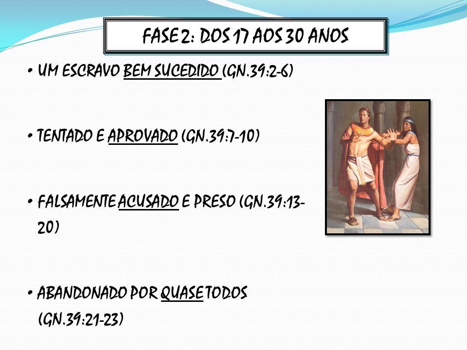 UM ESCRAVO BEM SUCEDIDO (GN.39:2-6) TENTADO E APROVADO (GN.39:7-10) FALSAMENTE ACUSADO E PRESO (GN.39:13- 20) ABANDONADO POR QUASE TODOS (GN.39:21-23) FASE 2: DOS 17 AOS 30 ANOS
