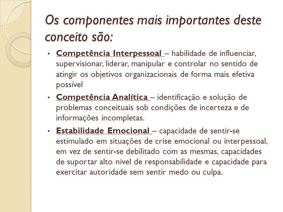Os componentes mais importantes deste conceito são: Os componentes mais importantes deste conceito são: Competência Interpessoal – habilidade de influ