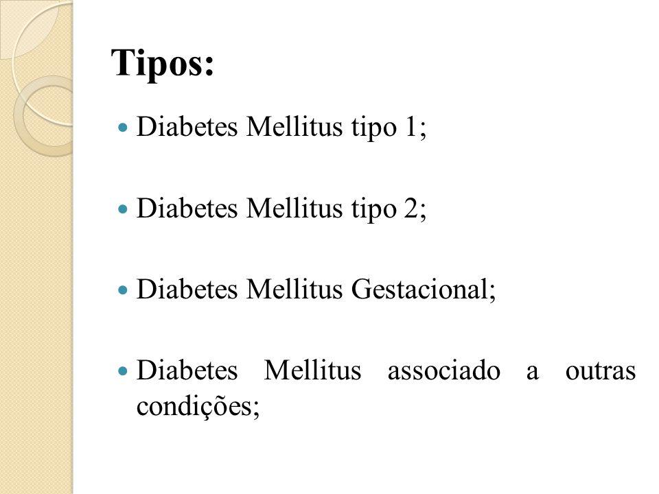 Tipos: Diabetes Mellitus tipo 1; Diabetes Mellitus tipo 2; Diabetes Mellitus Gestacional; Diabetes Mellitus associado a outras condições;