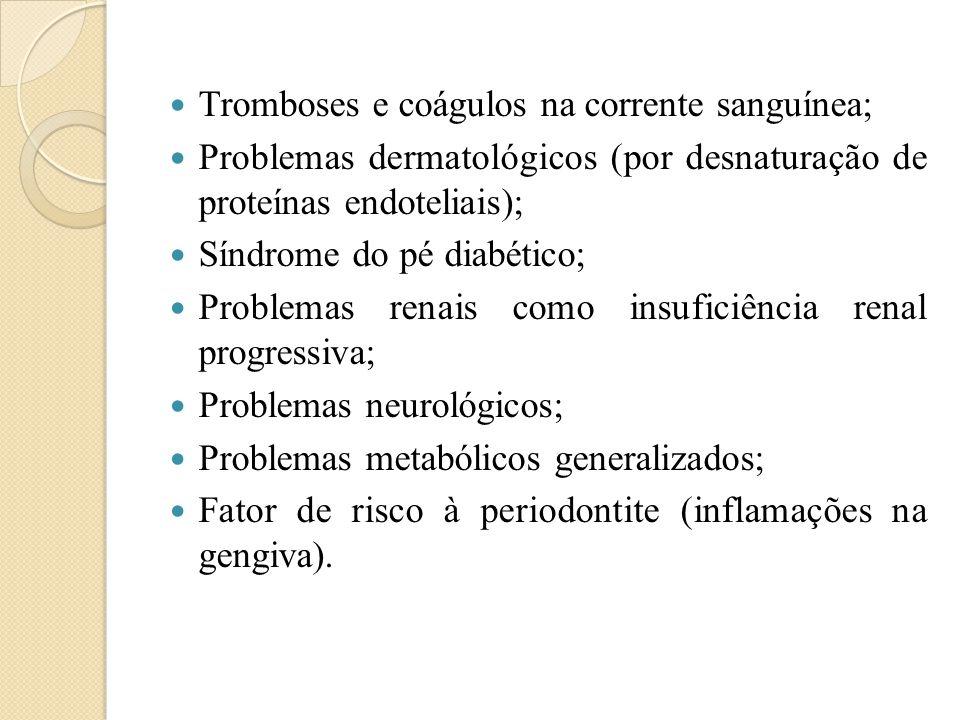 Tromboses e coágulos na corrente sanguínea; Problemas dermatológicos (por desnaturação de proteínas endoteliais); Síndrome do pé diabético; Problemas