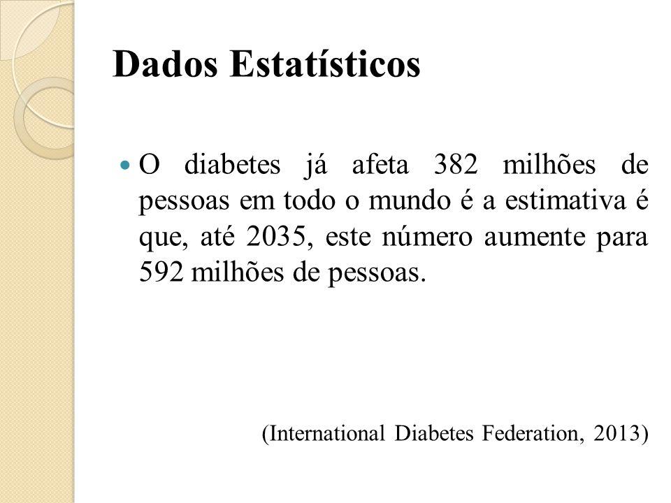 Dados Estatísticos O diabetes já afeta 382 milhões de pessoas em todo o mundo é a estimativa é que, até 2035, este número aumente para 592 milhões de