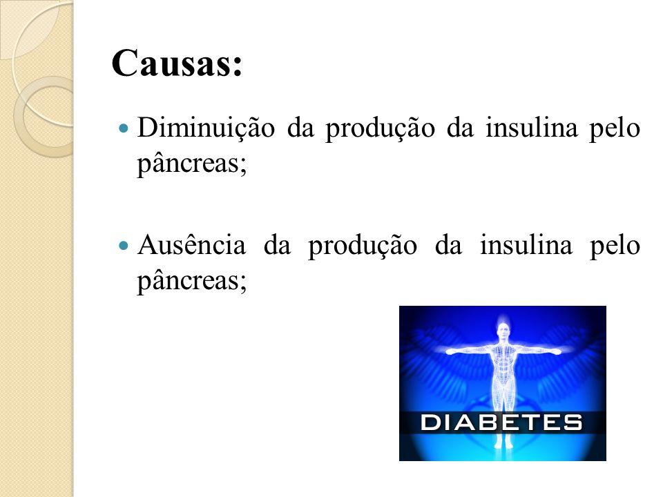 Causas: Diminuição da produção da insulina pelo pâncreas; Ausência da produção da insulina pelo pâncreas;