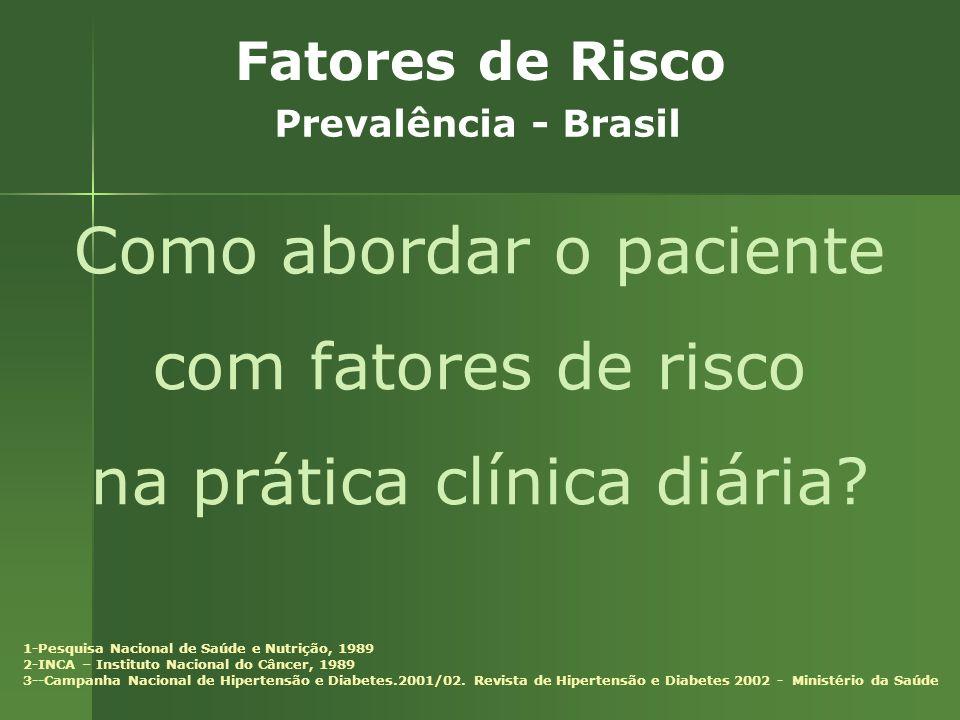 Fatores de Risco Prevalência - Brasil 1-Pesquisa Nacional de Saúde e Nutrição, 1989 2-INCA – Instituto Nacional do Câncer, 1989 3--Campanha Nacional de Hipertensão e Diabetes.2001/02.