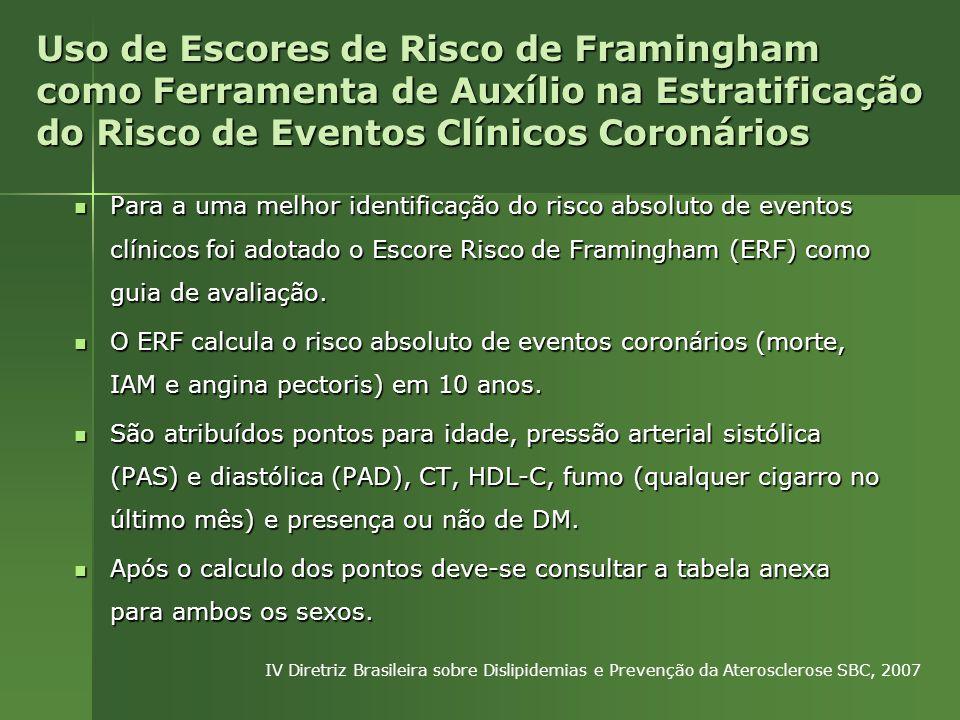 Uso de Escores de Risco de Framingham como Ferramenta de Auxílio na Estratificação do Risco de Eventos Clínicos Coronários Para a uma melhor identificação do risco absoluto de eventos clínicos foi adotado o Escore Risco de Framingham (ERF) como guia de avaliação.