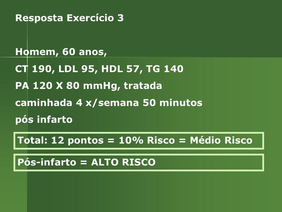 Resposta Exercício 3 Homem, 60 anos, CT 190, LDL 95, HDL 57, TG 140 PA 120 X 80 mmHg, tratada caminhada 4 x/semana 50 minutos pós infarto Total: 12 pontos = 10% Risco = Médio Risco Pós-infarto = ALTO RISCO