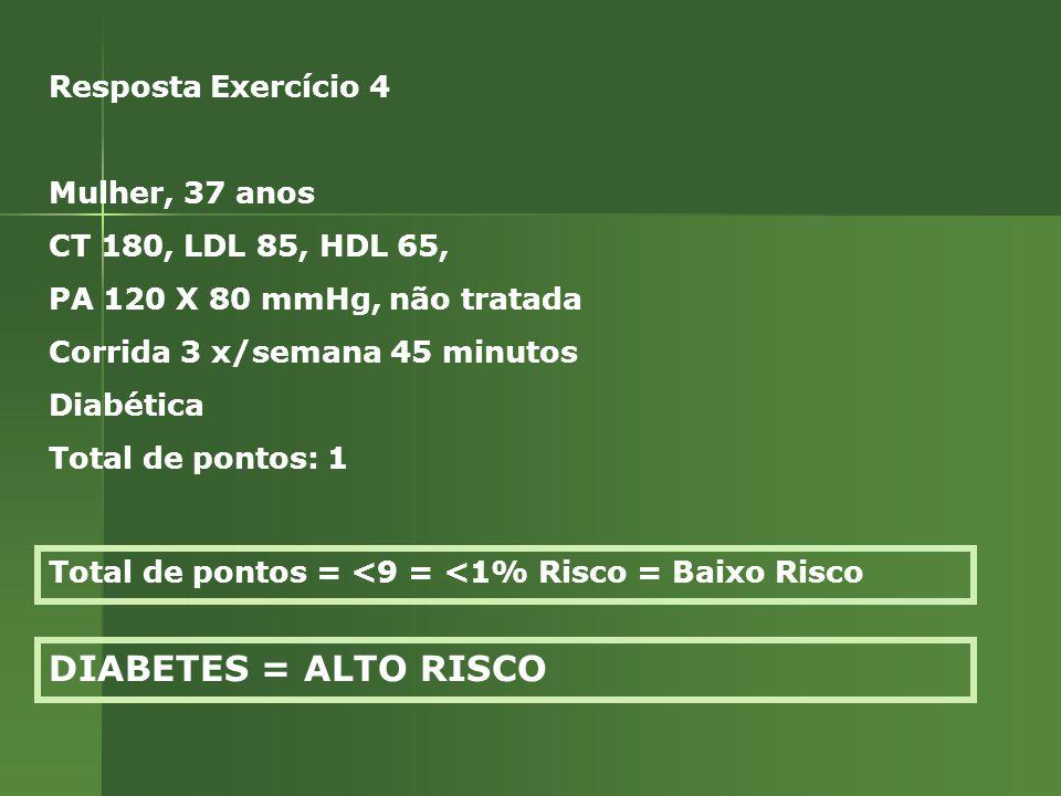 Total de pontos = <9 = <1% Risco = Baixo Risco DIABETES = ALTO RISCO Resposta Exercício 4 Mulher, 37 anos CT 180, LDL 85, HDL 65, PA 120 X 80 mmHg, não tratada Corrida 3 x/semana 45 minutos Diabética Total de pontos: 1