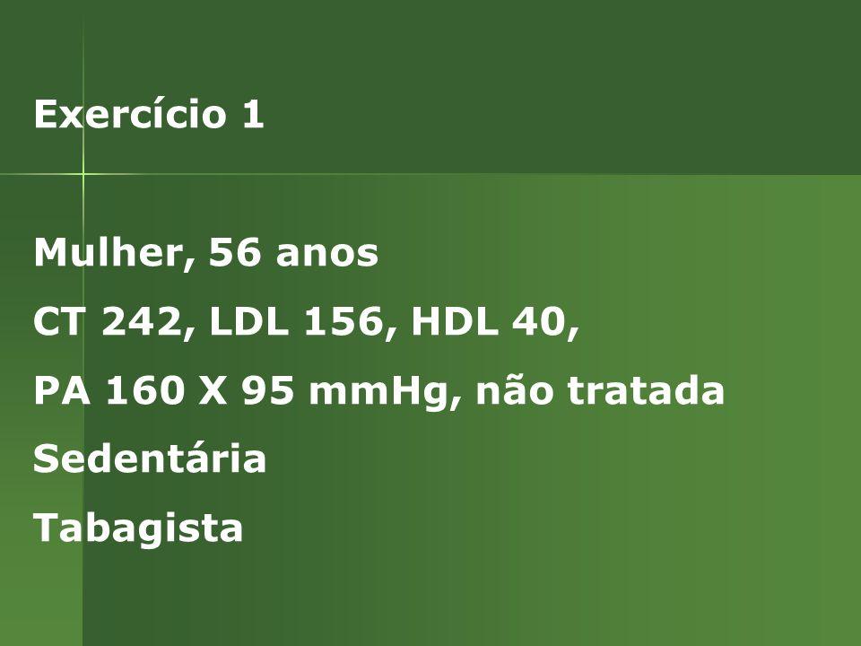 Exercício 1 Mulher, 56 anos CT 242, LDL 156, HDL 40, PA 160 X 95 mmHg, não tratada Sedentária Tabagista