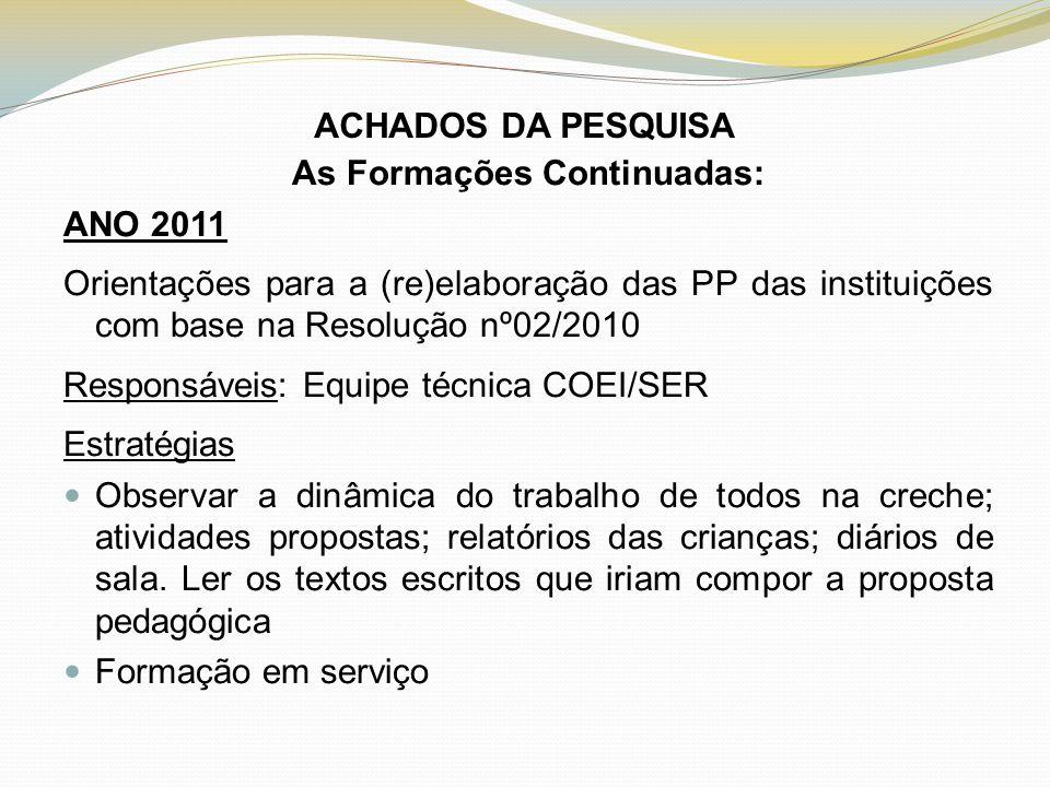 ACHADOS DA PESQUISA As Formações Continuadas: ANO 2011 Orientações para a (re)elaboração das PP das instituições com base na Resolução nº02/2010 Respo