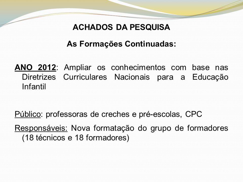 ACHADOS DA PESQUISA As Formações Continuadas: ANO 2012: Ampliar os conhecimentos com base nas Diretrizes Curriculares Nacionais para a Educação Infant