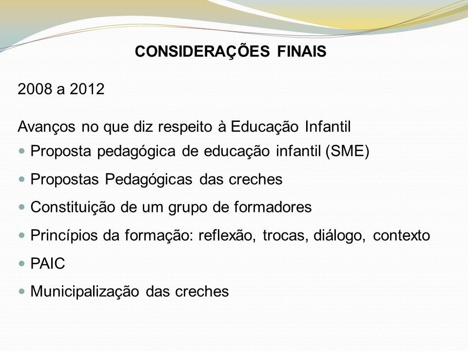 CONSIDERAÇÕES FINAIS 2008 a 2012 Avanços no que diz respeito à Educação Infantil Proposta pedagógica de educação infantil (SME) Propostas Pedagógicas