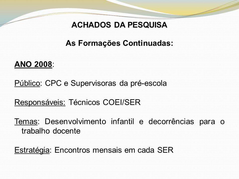 ACHADOS DA PESQUISA As Formações Continuadas: ANO 2008: Público: CPC e Supervisoras da pré-escola Responsáveis: Técnicos COEI/SER Temas: Desenvolvimen