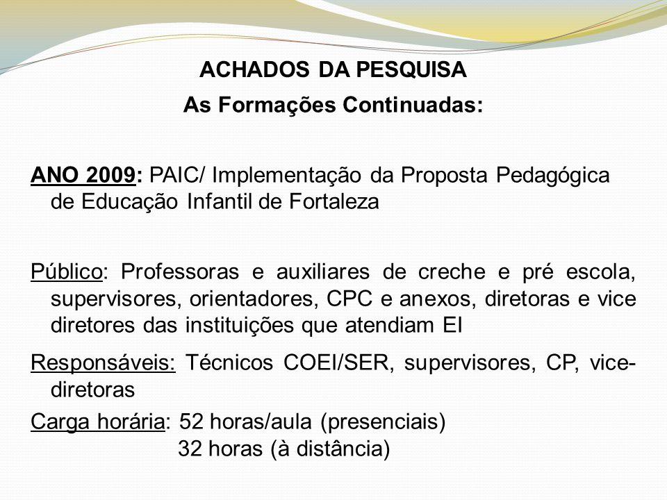 ACHADOS DA PESQUISA As Formações Continuadas: ANO 2009: PAIC/ Implementação da Proposta Pedagógica de Educação Infantil de Fortaleza Público: Professo
