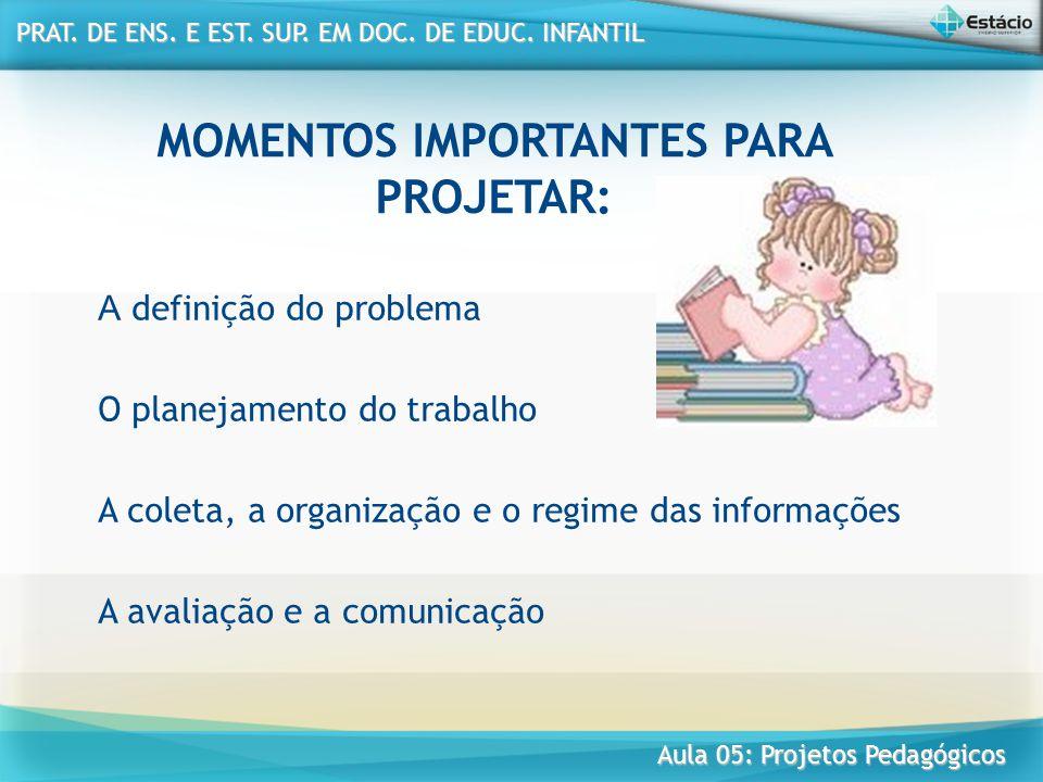 A definição do problema O planejamento do trabalho A coleta, a organização e o regime das informações A avaliação e a comunicação MOMENTOS IMPORTANTES