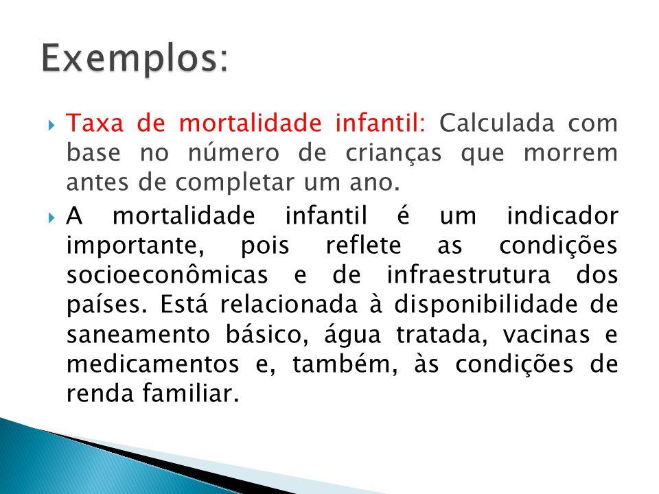  Taxa de mortalidade infantil: Calculada com base no número de crianças que morrem antes de completar um ano.