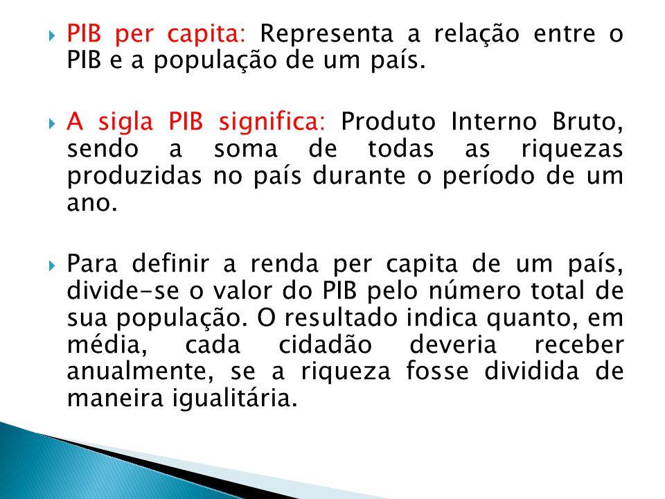  PIB per capita: Representa a relação entre o PIB e a população de um país.