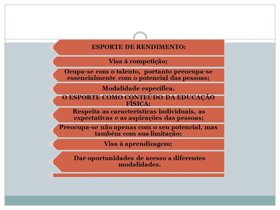 FAIR PLAY; DESENVOLVIMENTO HARMONIOSO DA PERSONALIDADE; AUTO-SUPERAÇÃO; SOLIDARIEDADE; ESPIRITO DE EQUIPE; LEALDADE; RESPEITO AS REGRAS ESTABELECIDAS E AO ADVERSÁRIO; CONTROLE DA AGRESSIVIDADE E VIOLÊNCIA.