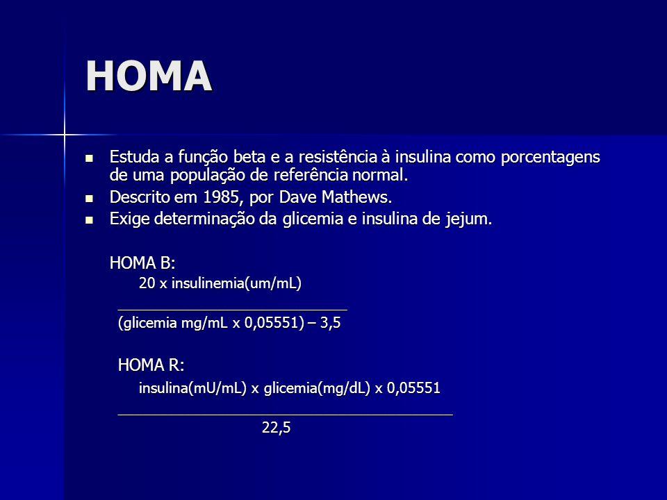 HOMA Estuda a função beta e a resistência à insulina como porcentagens de uma população de referência normal.