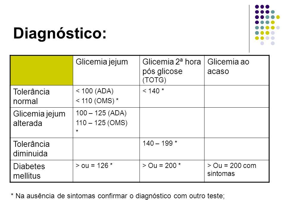 Diagnóstico: Glicemia jejumGlicemia 2ª hora pós glicose (TOTG) Glicemia ao acaso Tolerância normal < 100 (ADA) < 110 (OMS) * < 140 * Glicemia jejum alterada 100 – 125 (ADA) 110 – 125 (OMS) * Tolerância diminuida 140 – 199 * Diabetes mellitus > ou = 126 *> Ou = 200 *> Ou = 200 com sintomas * Na ausência de sintomas confirmar o diagnóstico com outro teste;