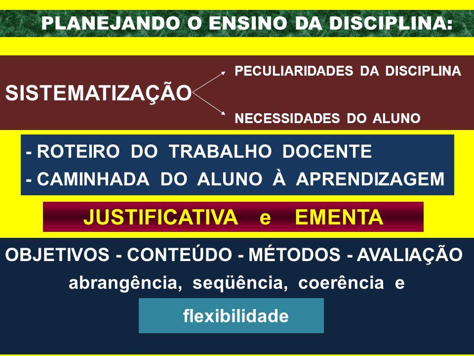PLANEJANDO O ENSINO DA DISCIPLINA: PECULIARIDADES DA DISCIPLINA SISTEMATIZAÇÃO NECESSIDADES DO ALUNO - ROTEIRO DO TRABALHO DOCENTE - CAMINHADA DO ALUNO À APRENDIZAGEM JUSTIFICATIVA e EMENTA OBJETIVOS - CONTEÚDO - MÉTODOS - AVALIAÇÃO abrangência, seqüência, coerência e flexibilidade