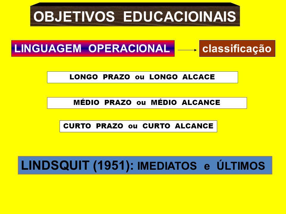 OBJETIVOS EDUCACIOINAIS LINGUAGEM OPERACIONALclassificação LONGO PRAZO ou LONGO ALCACE MÉDIO PRAZO ou MÉDIO ALCANCE CURTO PRAZO ou CURTO ALCANCE LINDSQUIT (1951): IMEDIATOS e ÚLTIMOS