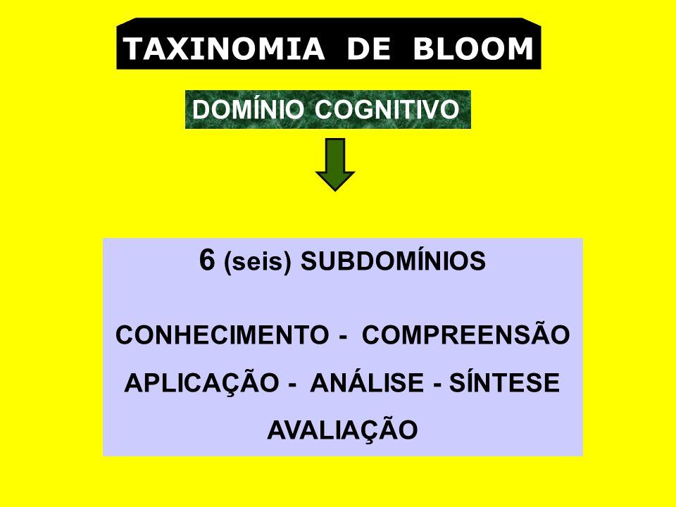 TAXINOMIA DE BLOOM DOMÍNIO COGNITIVO 6 (seis) SUBDOMÍNIOS CONHECIMENTO - COMPREENSÃO APLICAÇÃO - ANÁLISE - SÍNTESE AVALIAÇÃO