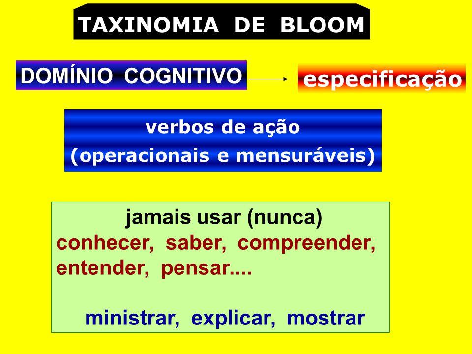 TAXINOMIA DE BLOOM DOMÍNIO COGNITIVO especificação jamais usar (nunca) conhecer, saber, compreender, entender, pensar....