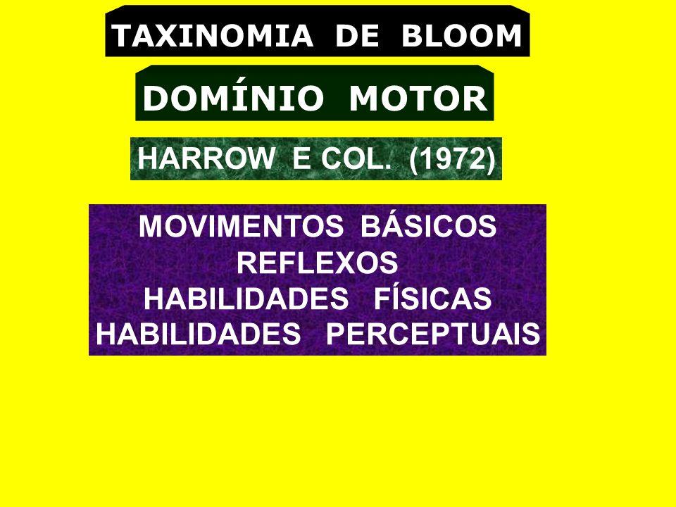 DOMÍNIO MOTOR HARROW E COL.