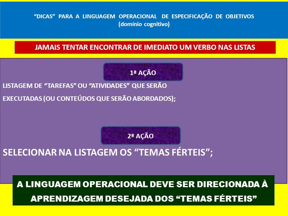 DICAS PARA A LINGUAGEM OPERACIONAL DE ESPECIFICAÇÃO DE OBJETIVOS (domínio cognitivo) JAMAIS TENTAR ENCONTRAR DE IMEDIATO UM VERBO NAS LISTAS LISTAGEM DE TAREFAS OU ATIVIDADES QUE SERÃO EXECUTADAS (OU CONTEÚDOS QUE SERÃO ABORDADOS); SELECIONAR NA LISTAGEM OS TEMAS FÉRTEIS ; A LINGUAGEM OPERACIONAL DEVE SER DIRECIONADA À APRENDIZAGEM DESEJADA DOS TEMAS FÉRTEIS 1ª AÇÃO 2ª AÇÃO