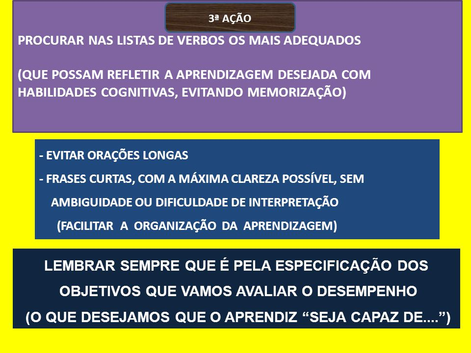 PROCURAR NAS LISTAS DE VERBOS OS MAIS ADEQUADOS (QUE POSSAM REFLETIR A APRENDIZAGEM DESEJADA COM HABILIDADES COGNITIVAS, EVITANDO MEMORIZAÇÃO) 3ª AÇÃO - EVITAR ORAÇÕES LONGAS - FRASES CURTAS, COM A MÁXIMA CLAREZA POSSÍVEL, SEM AMBIGUIDADE OU DIFICULDADE DE INTERPRETAÇÃO (FACILITAR A ORGANIZAÇÃO DA APRENDIZAGEM) LEMBRAR SEMPRE QUE É PELA ESPECIFICAÇÃO DOS OBJETIVOS QUE VAMOS AVALIAR O DESEMPENHO (O QUE DESEJAMOS QUE O APRENDIZ SEJA CAPAZ DE.... )