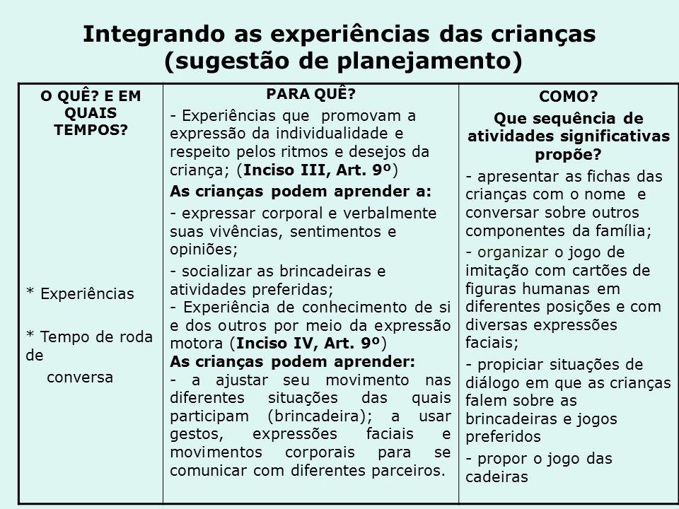 Integrando as experiências das crianças (sugestão de planejamento) O QUÊ? E EM QUAIS TEMPOS? * Experiências * Tempo de roda de conversa PARA QUÊ? - Ex