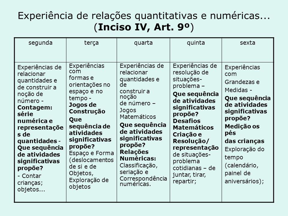 Experiência de relações quantitativas e numéricas... (Inciso IV, Art. 9º) segundaterçaquartaquintasexta Experiências de relacionar quantidades e de co