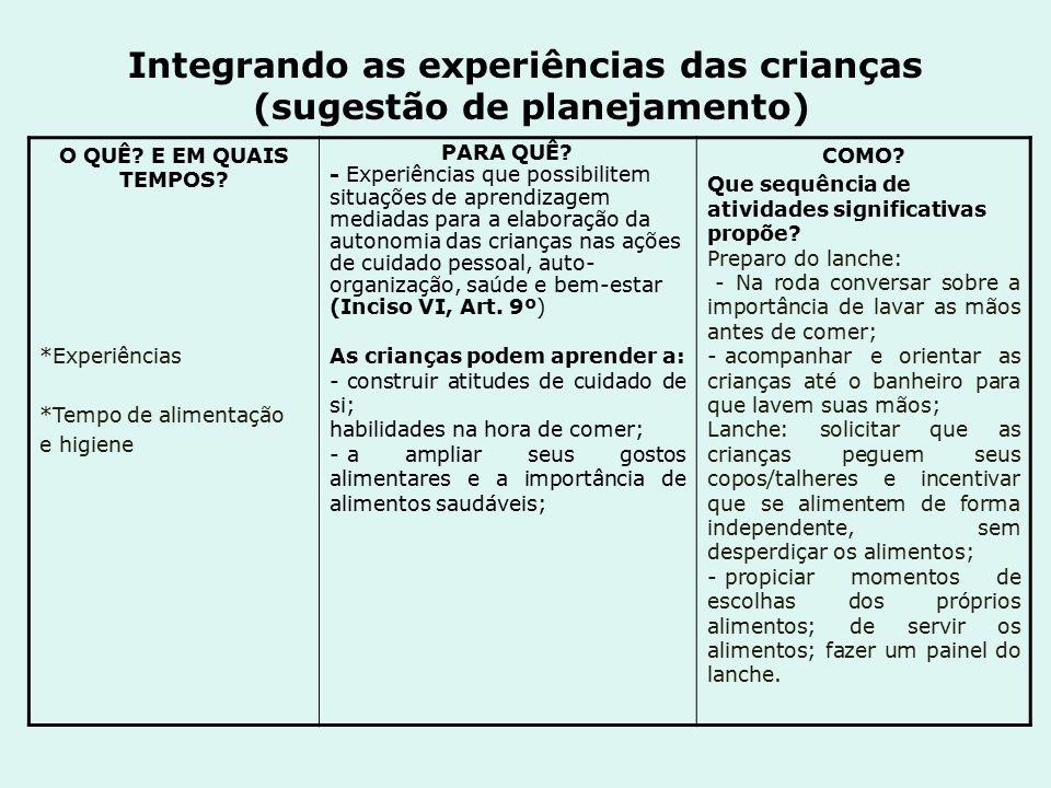 Integrando as experiências das crianças (sugestão de planejamento) O QUÊ? E EM QUAIS TEMPOS? *Experiências *Tempo de alimentação e higiene PARA QUÊ? -