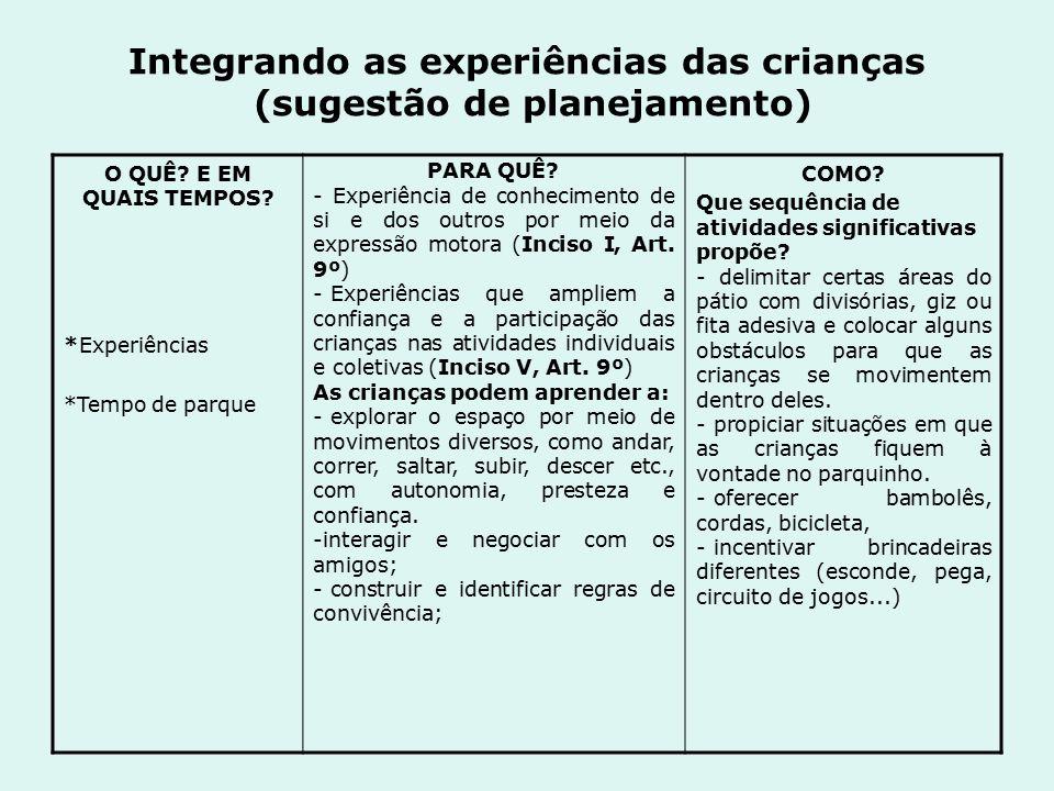 Integrando as experiências das crianças (sugestão de planejamento) O QUÊ? E EM QUAIS TEMPOS? *Experiências *Tempo de parque PARA QUÊ? - Experiência de