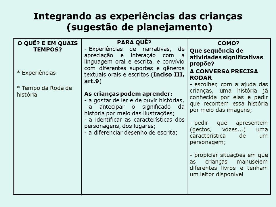 Integrando as experiências das crianças (sugestão de planejamento) O QUÊ? E EM QUAIS TEMPOS? * Experiências * Tempo da Roda de história PARA QUÊ? - Ex
