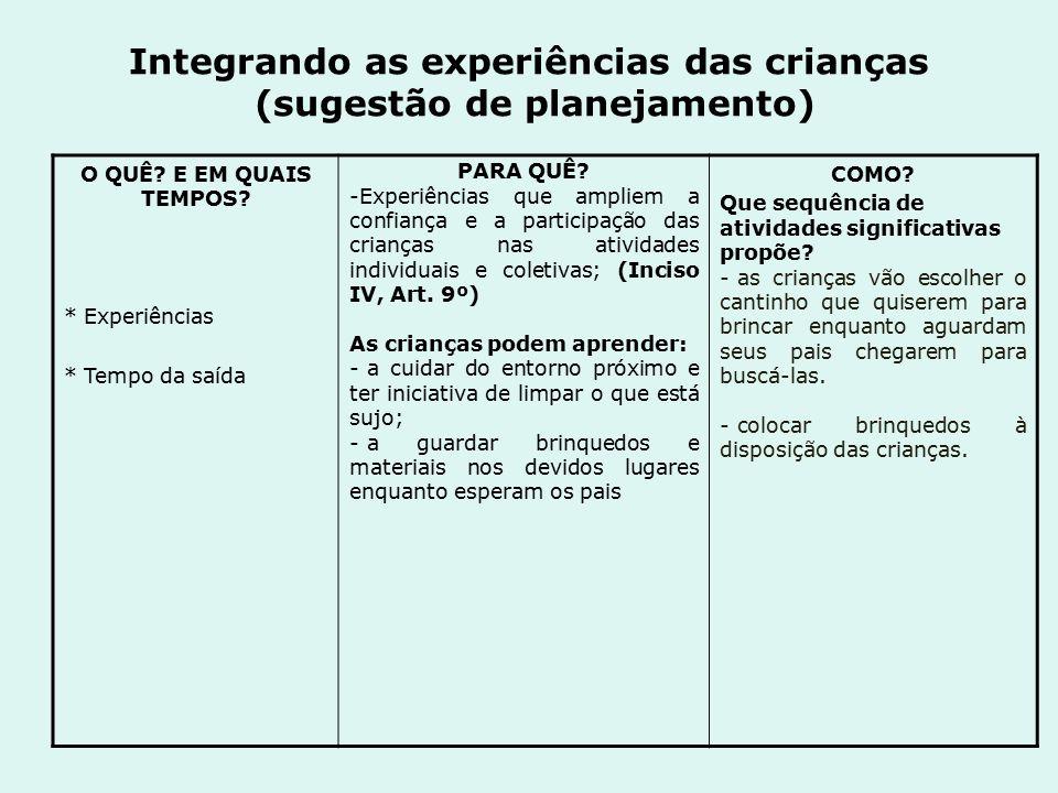 Integrando as experiências das crianças (sugestão de planejamento) O QUÊ? E EM QUAIS TEMPOS? * Experiências * Tempo da saída PARA QUÊ? -Experiências q