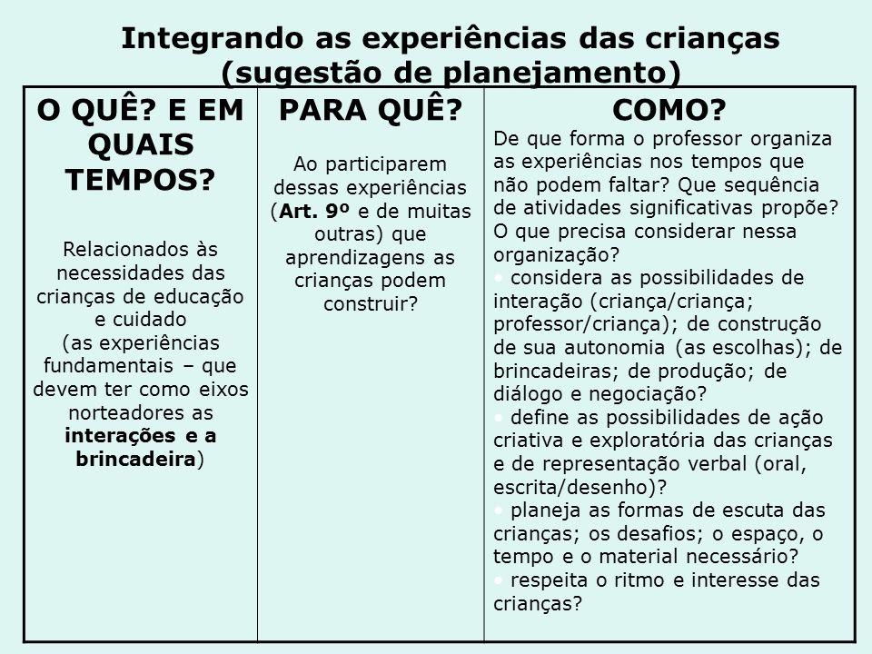 Integrando as experiências das crianças (sugestão de planejamento) O QUÊ? E EM QUAIS TEMPOS? Relacionados às necessidades das crianças de educação e c