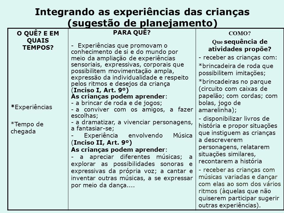 Integrando as experiências das crianças (sugestão de planejamento) O QUÊ? E EM QUAIS TEMPOS? *Experiências *Tempo de chegada PARA QUÊ? - Experiências